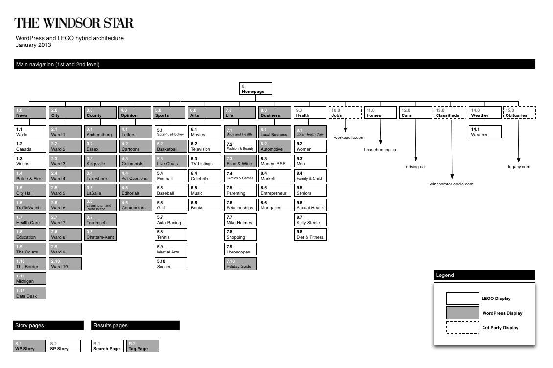 Windsor Star sitemap